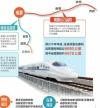 时速350公里 四川将建两条出川高铁