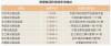 泸州市纪委监委公开曝光4起公职人员赌博问题典型案例