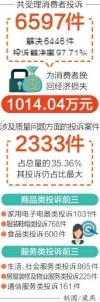 一季度四川共受理消费者投诉6597件 教培投诉成新热点