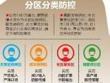"""解读四川省应对疫情分区分类防控工作指南:避免""""一刀切"""" 实现""""两手抓"""""""