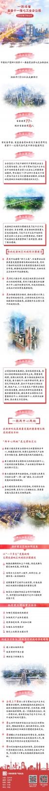 一图看懂丨划重点!速读中共四川省委十一届七次全会公报